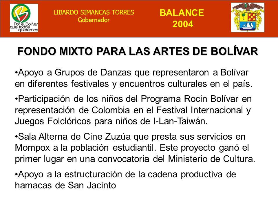 FONDO MIXTO PARA LAS ARTES DE BOLÍVAR