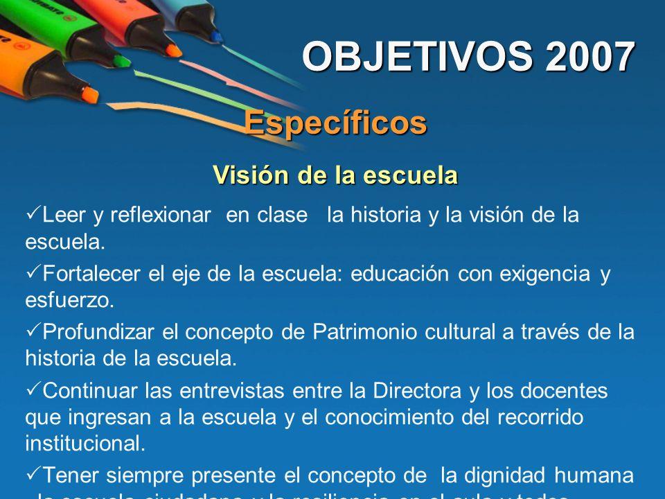 OBJETIVOS 2007 Específicos Visión de la escuela