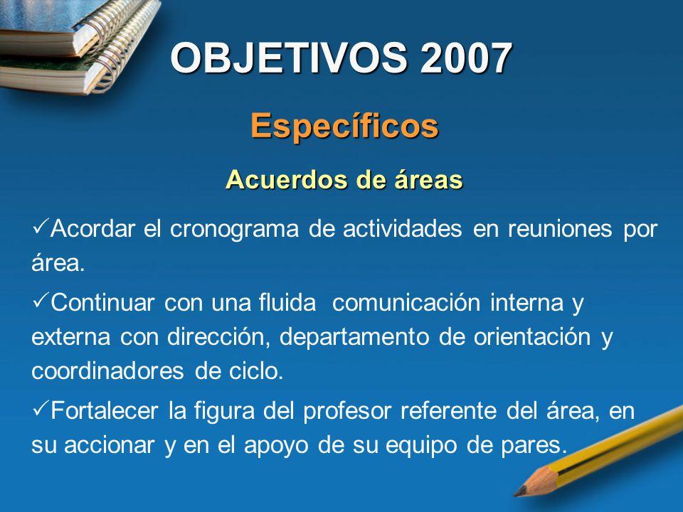 OBJETIVOS 2007 Específicos Acuerdos de áreas