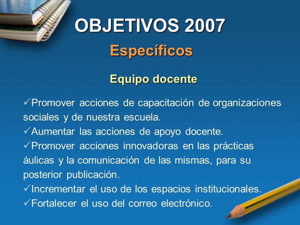 OBJETIVOS 2007 Específicos Equipo docente