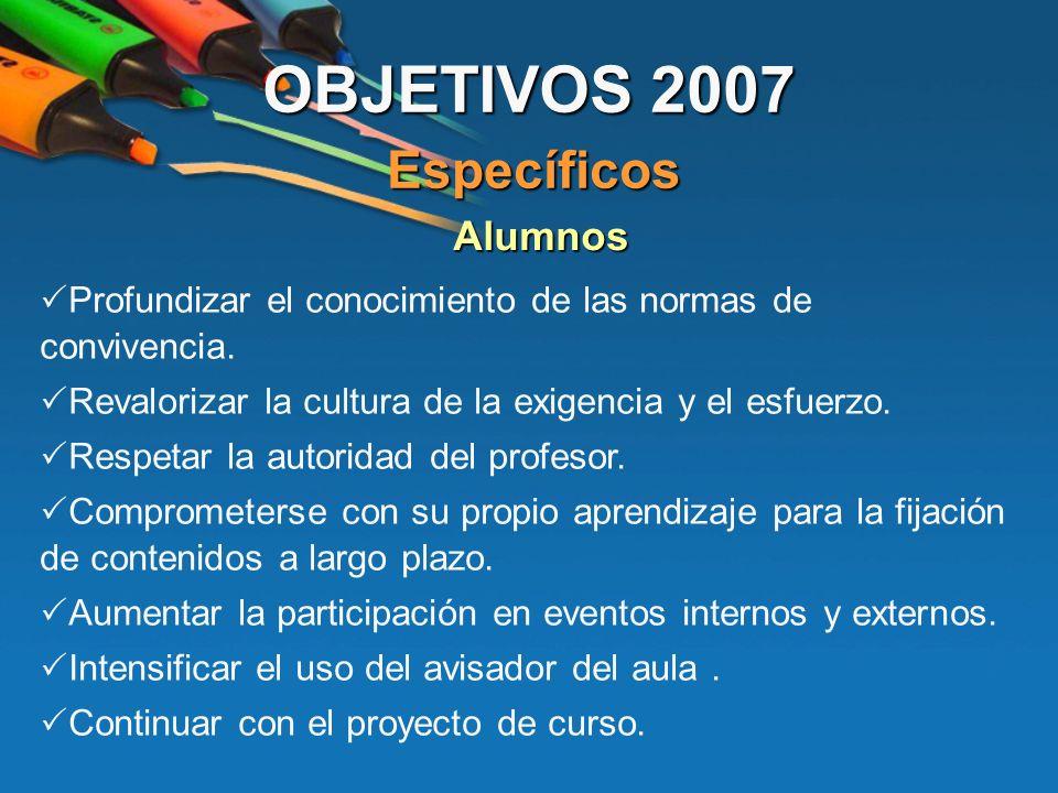 OBJETIVOS 2007 Específicos Alumnos
