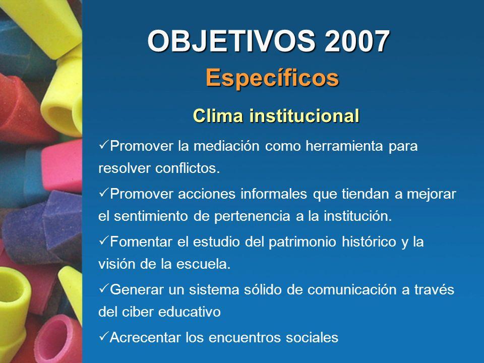OBJETIVOS 2007 Específicos Clima institucional