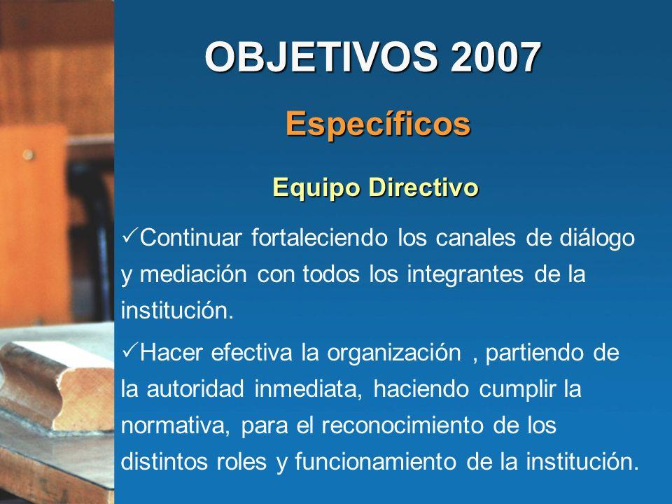 OBJETIVOS 2007 Específicos Equipo Directivo