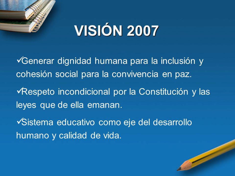 VISIÓN 2007 Generar dignidad humana para la inclusión y cohesión social para la convivencia en paz.