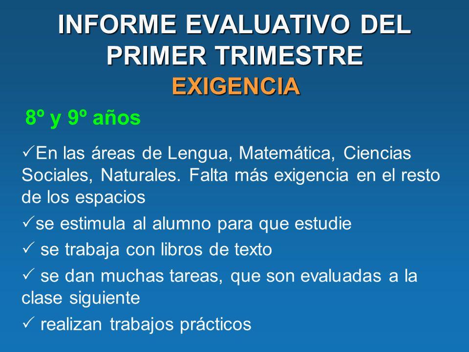 INFORME EVALUATIVO DEL PRIMER TRIMESTRE