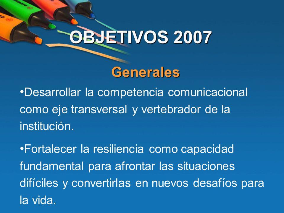 OBJETIVOS 2007 Generales. Desarrollar la competencia comunicacional como eje transversal y vertebrador de la institución.