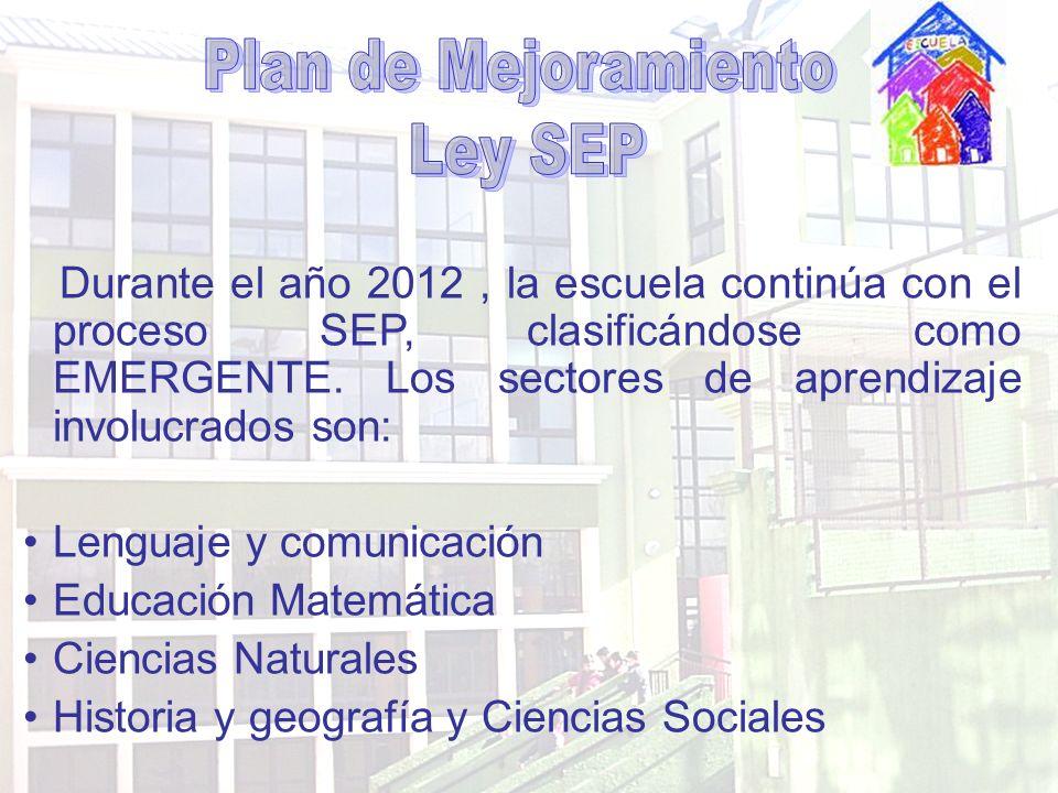 Plan de Mejoramiento Ley SEP