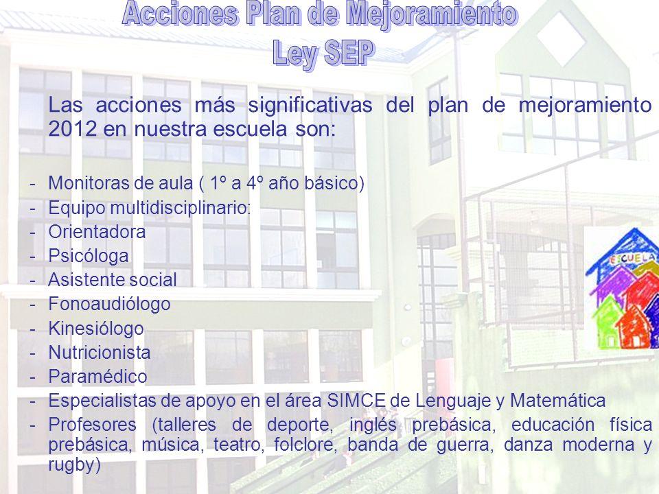 Acciones Plan de Mejoramiento