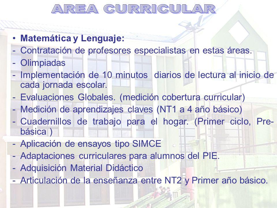 AREA CURRICULAR Matemática y Lenguaje: