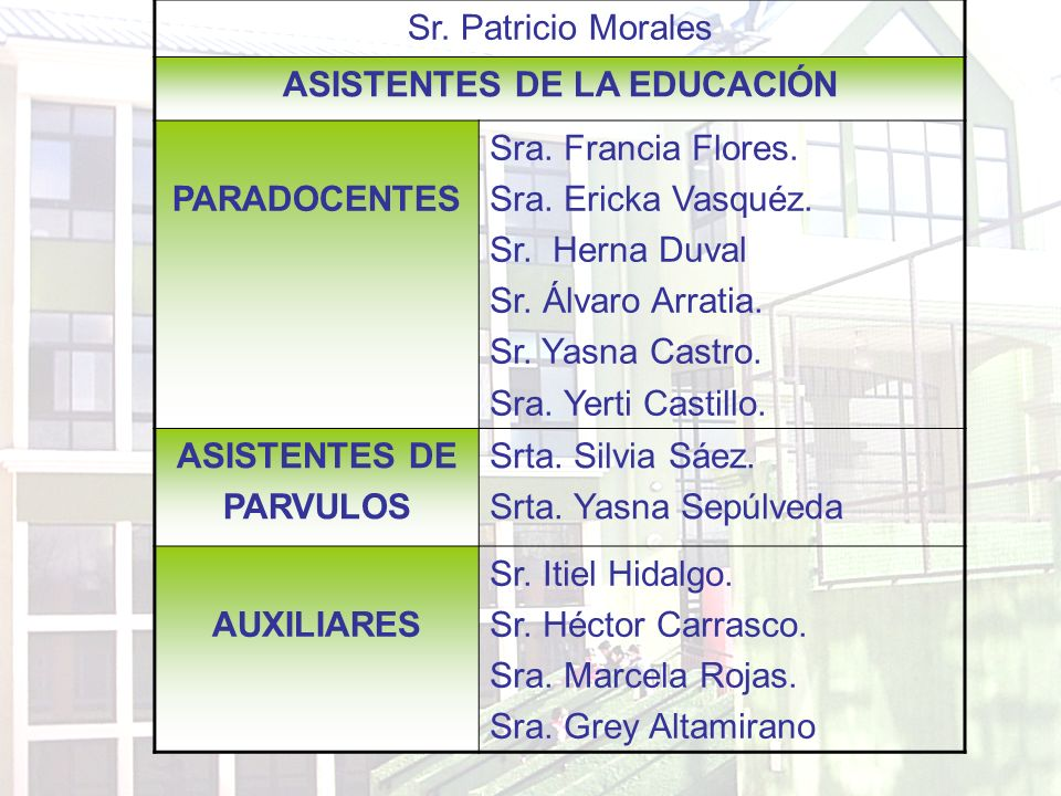 COORDINADOR DE INFORMATICA ASISTENTES DE LA EDUCACIÓN