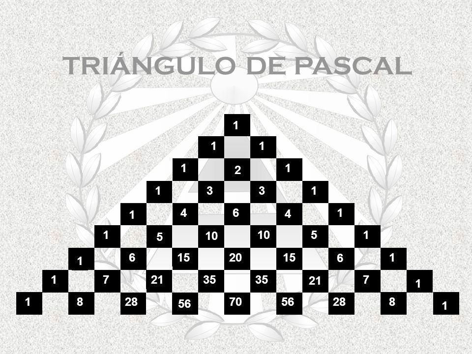 TRIÁNGULO DE PASCAL 1. 1. 1. 1. 2. 1. 1. 3. 3. 1. 1. 4. 6. 4. 1. 1. 5. 10. 10. 5.