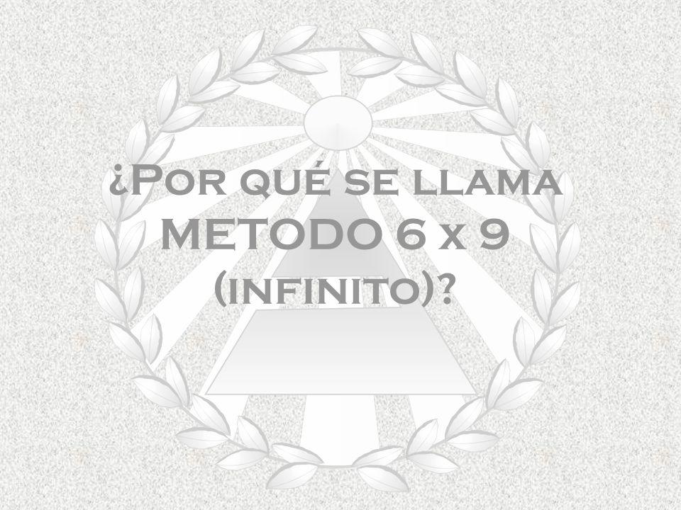 ¿Por qué se llama METODO 6 x 9 (infinito)