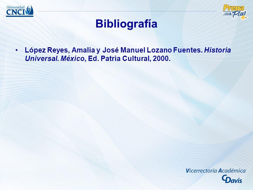 Bibliografía López Reyes, Amalia y José Manuel Lozano Fuentes.