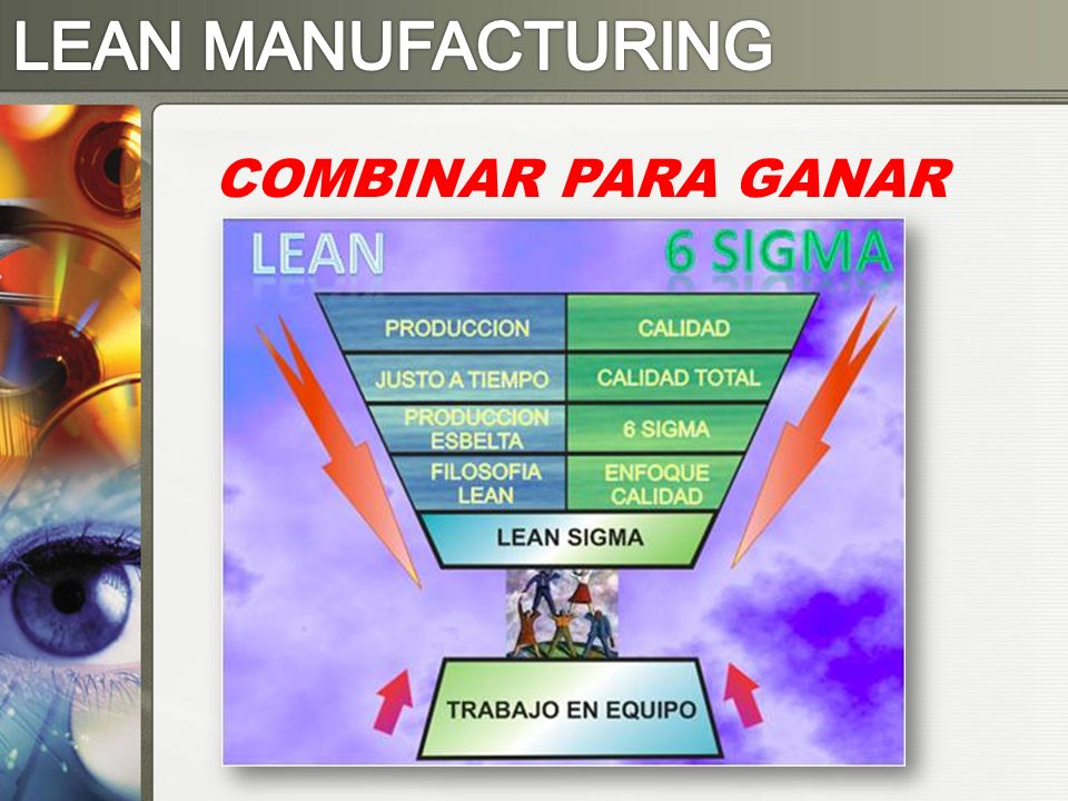 LEAN MANUFACTURING COMBINAR PARA GANAR