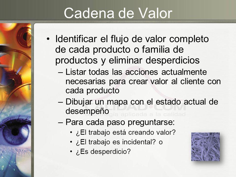 Cadena de Valor Identificar el flujo de valor completo de cada producto o familia de productos y eliminar desperdicios.