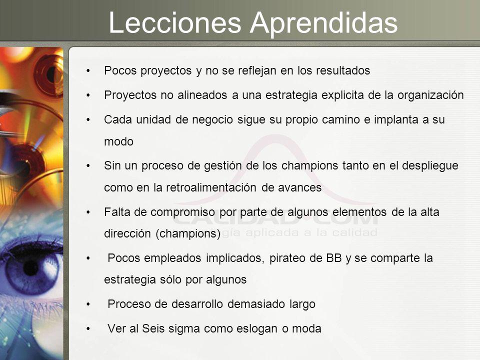 Lecciones Aprendidas Pocos proyectos y no se reflejan en los resultados. Proyectos no alineados a una estrategia explicita de la organización.