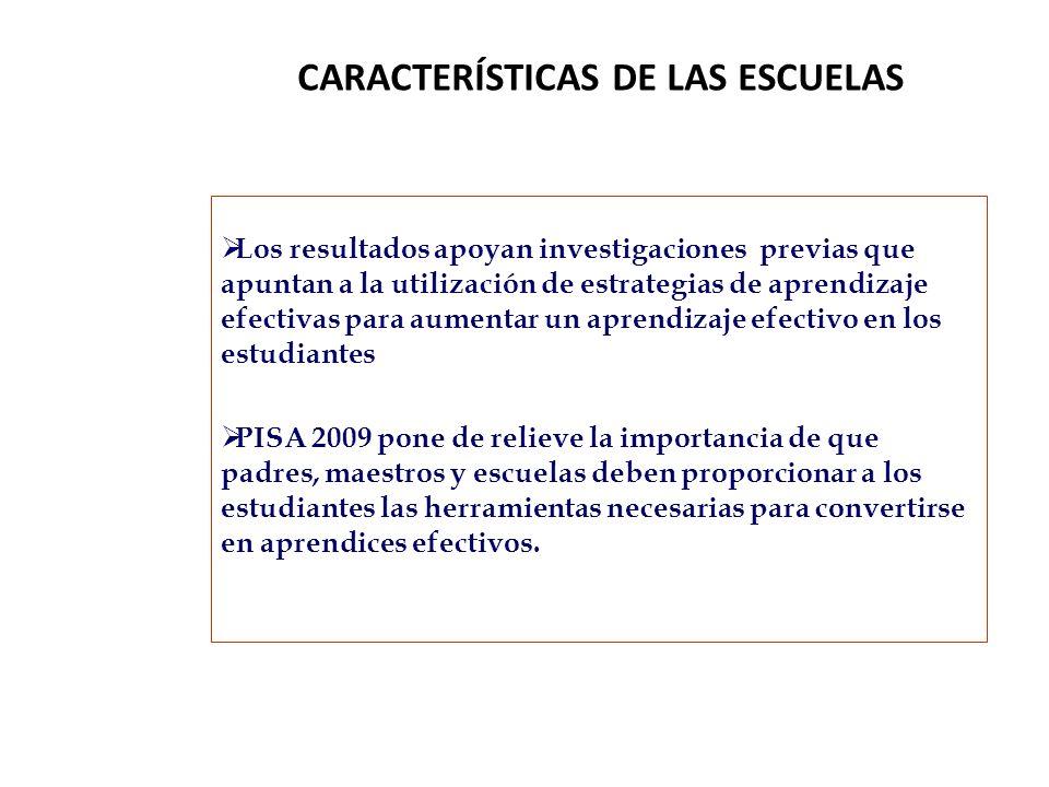 CARACTERÍSTICAS DE LAS ESCUELAS