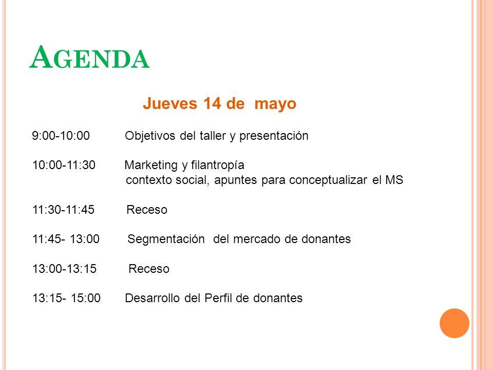 Agenda Jueves 14 de mayo. 9:00-10:00 Objetivos del taller y presentación. 10:00-11:30 Marketing y filantropía.