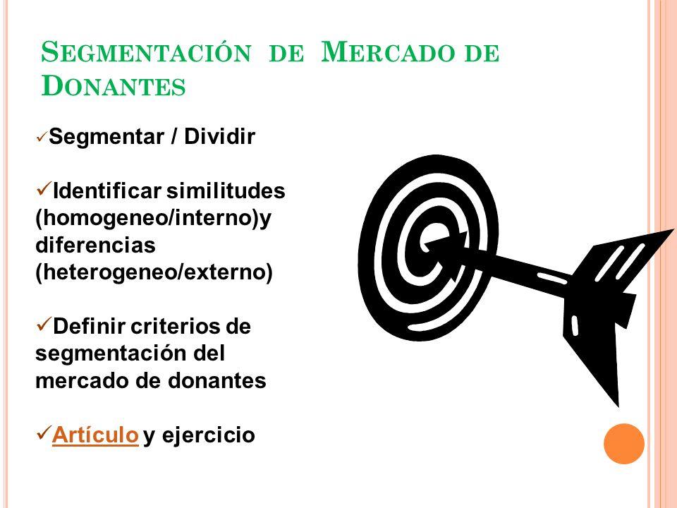 Segmentación de Mercado de Donantes