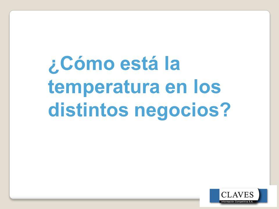 ¿Cómo está la temperatura en los distintos negocios