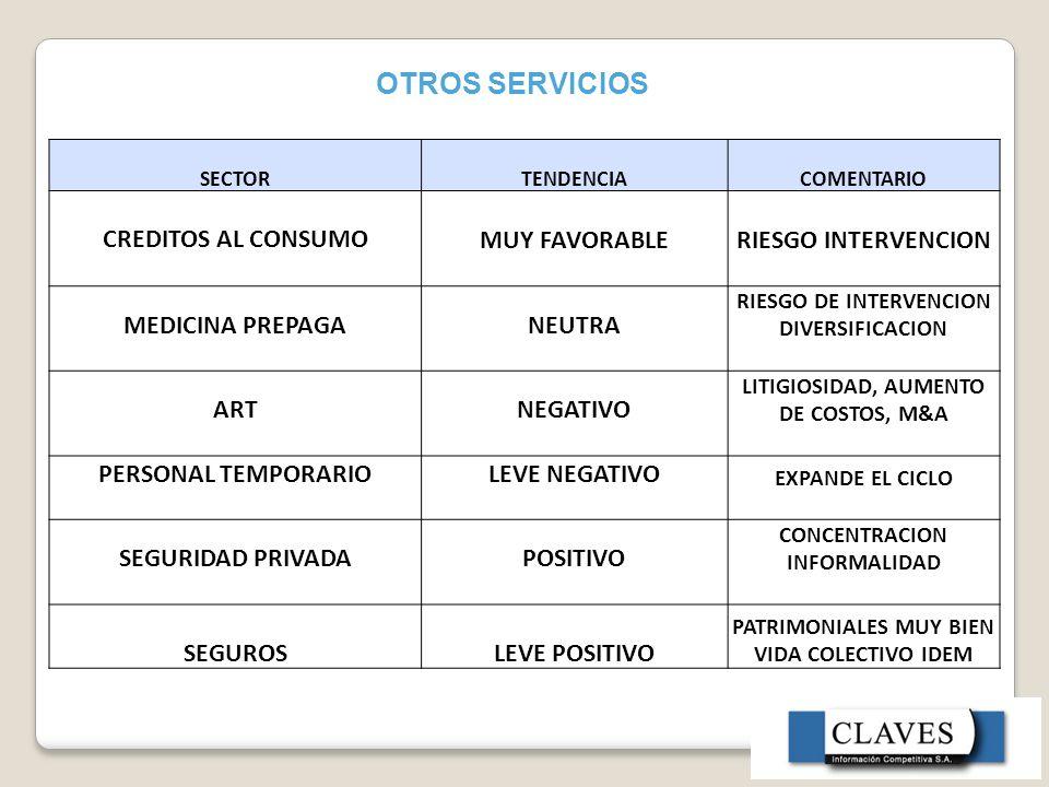 OTROS SERVICIOS CREDITOS AL CONSUMO MUY FAVORABLE RIESGO INTERVENCION