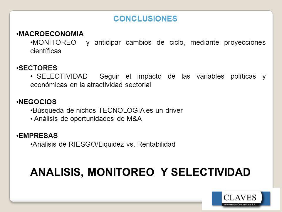 ANALISIS, MONITOREO Y SELECTIVIDAD