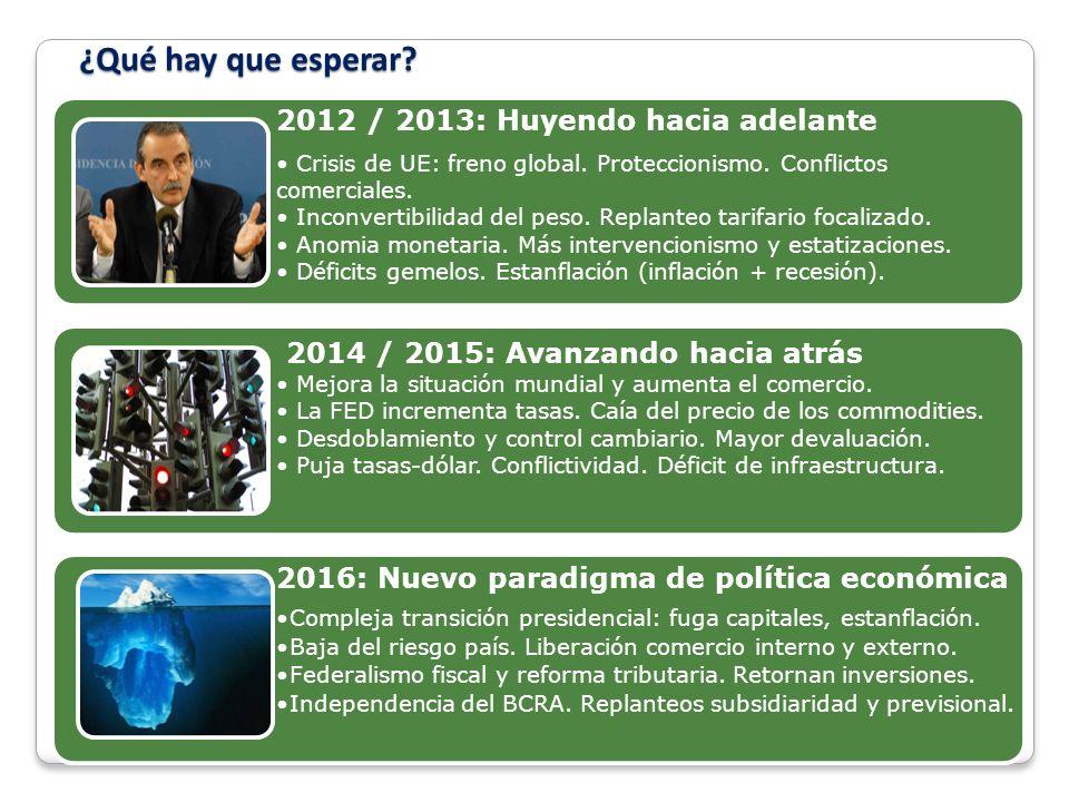 ¿Qué hay que esperar 2012 / 2013: Huyendo hacia adelante