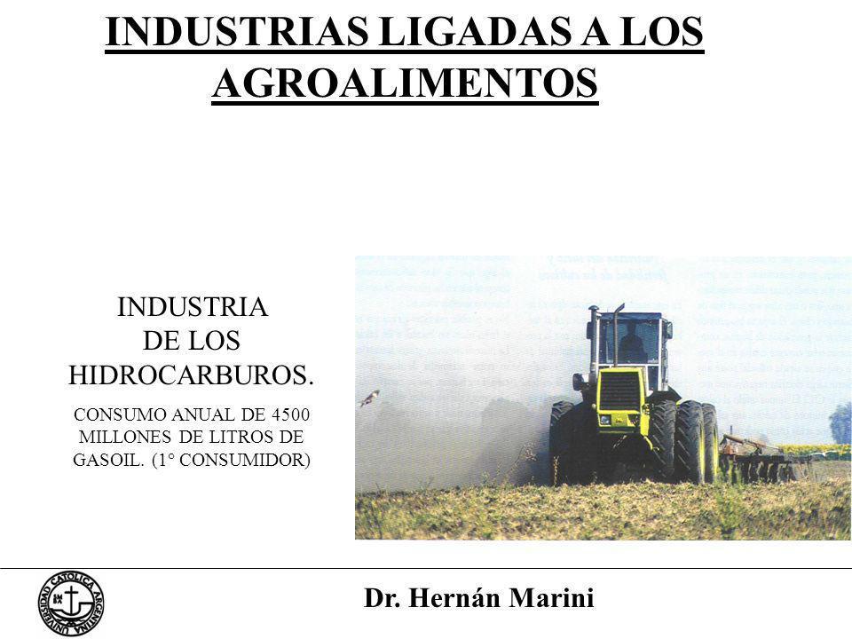 INDUSTRIAS LIGADAS A LOS AGROALIMENTOS