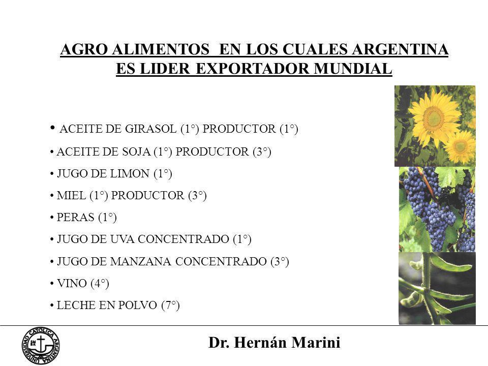 AGRO ALIMENTOS EN LOS CUALES ARGENTINA ES LIDER EXPORTADOR MUNDIAL