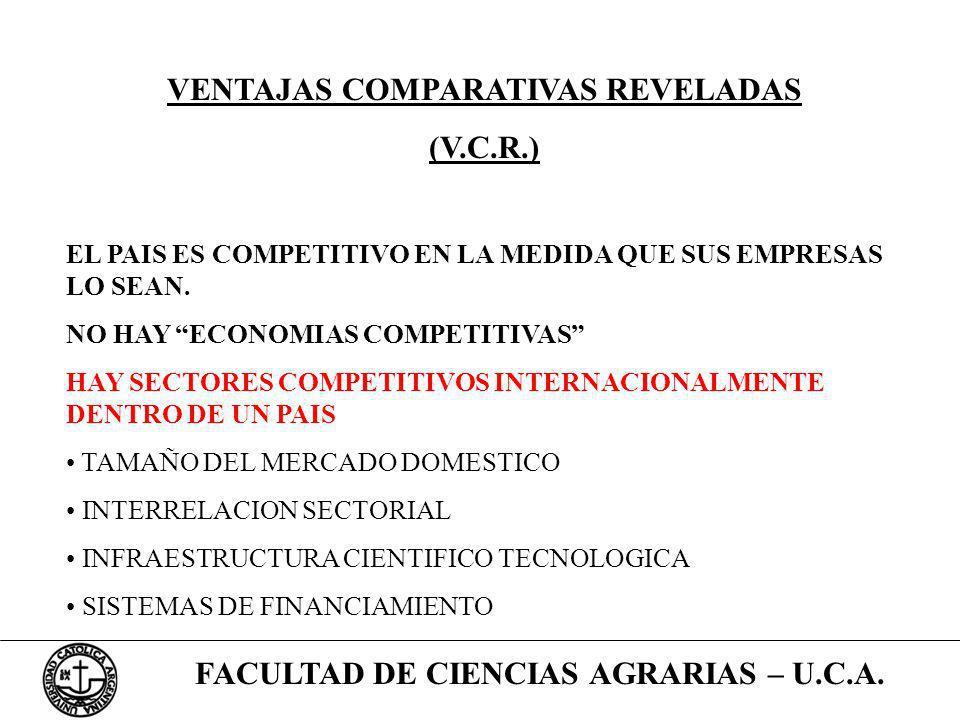 VENTAJAS COMPARATIVAS REVELADAS FACULTAD DE CIENCIAS AGRARIAS – U.C.A.