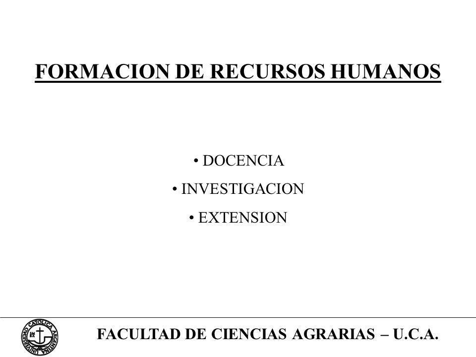 FORMACION DE RECURSOS HUMANOS FACULTAD DE CIENCIAS AGRARIAS – U.C.A.