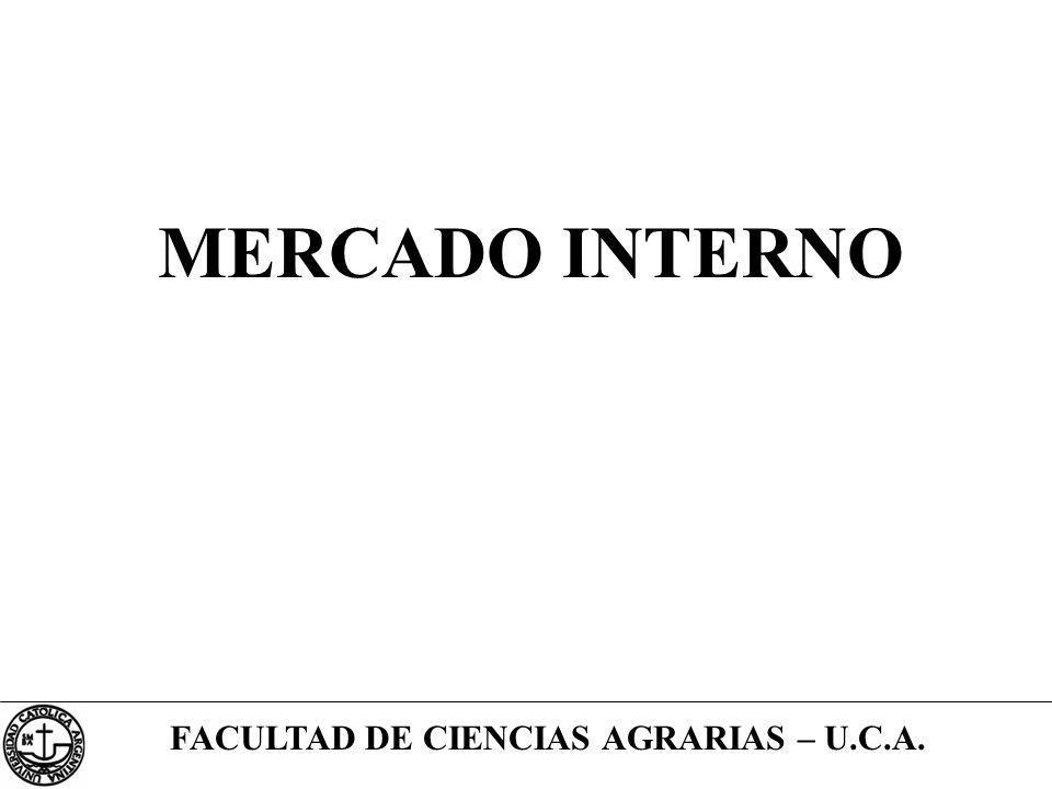 MERCADO INTERNO FACULTAD DE CIENCIAS AGRARIAS – U.C.A.