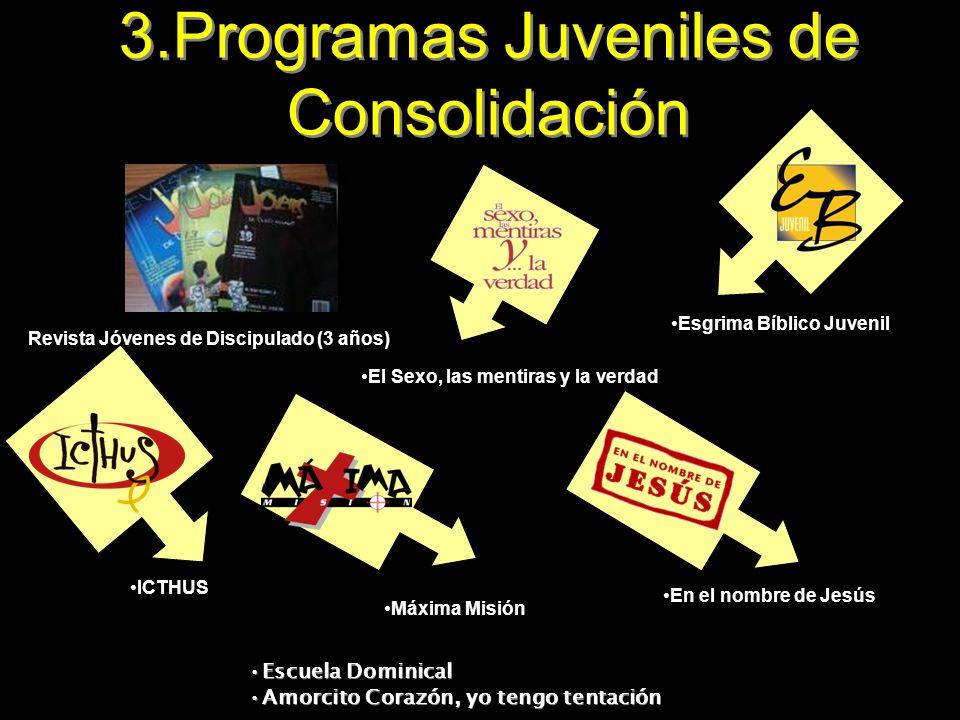 3.Programas Juveniles de Consolidación