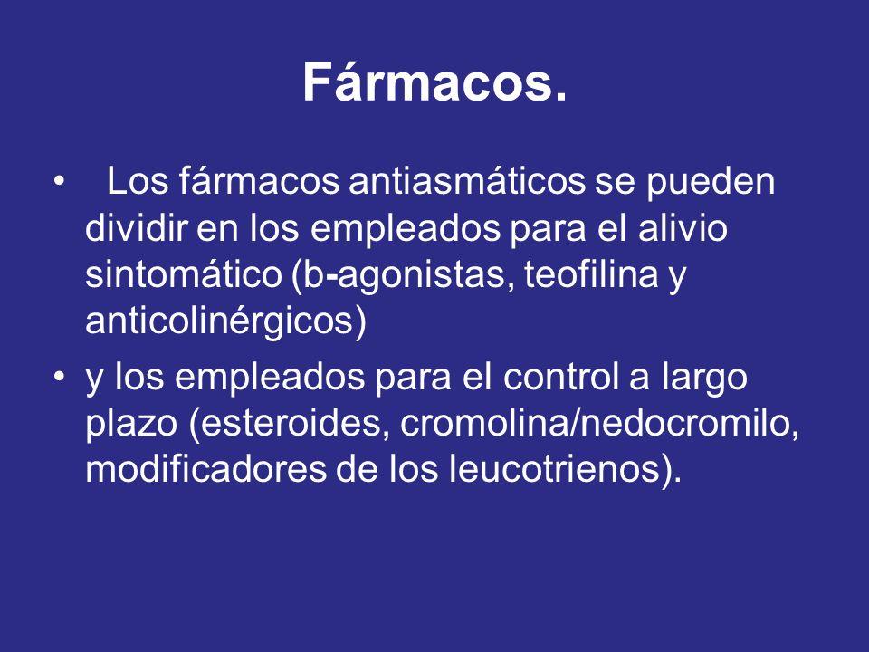 Fármacos. Los fármacos antiasmáticos se pueden dividir en los empleados para el alivio sintomático (b-agonistas, teofilina y anticolinérgicos)