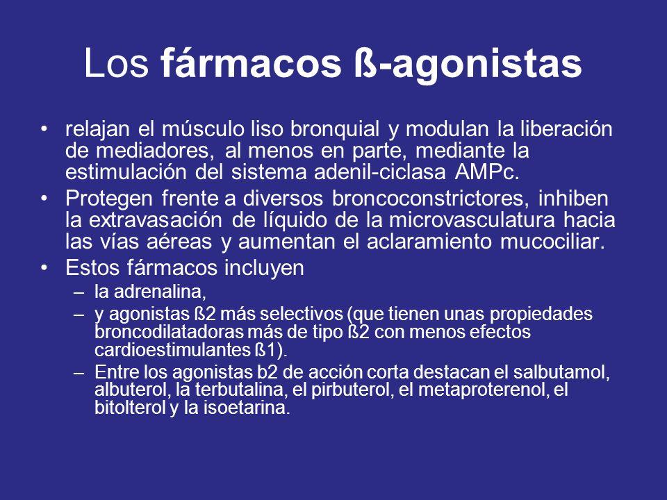 Los fármacos ß-agonistas