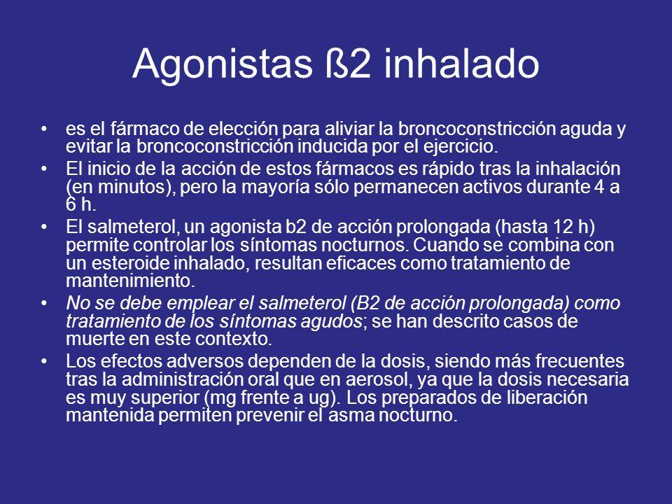 Agonistas ß2 inhalado es el fármaco de elección para aliviar la broncoconstricción aguda y evitar la broncoconstricción inducida por el ejercicio.