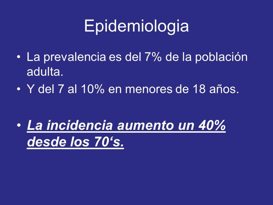Epidemiologia La incidencia aumento un 40% desde los 70's.