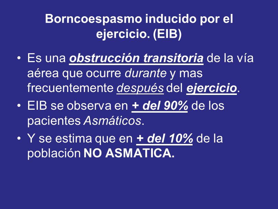 Borncoespasmo inducido por el ejercicio. (EIB)