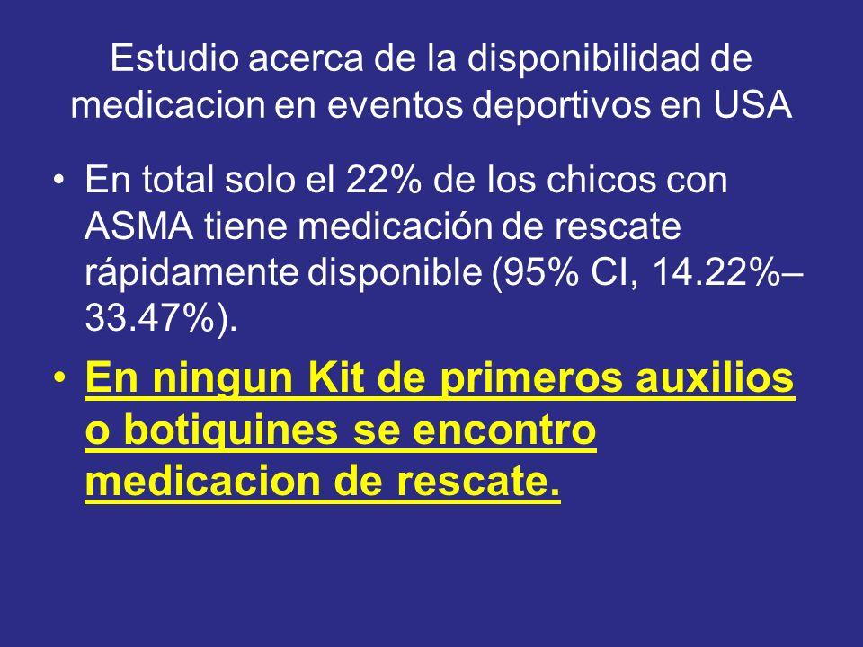 Estudio acerca de la disponibilidad de medicacion en eventos deportivos en USA