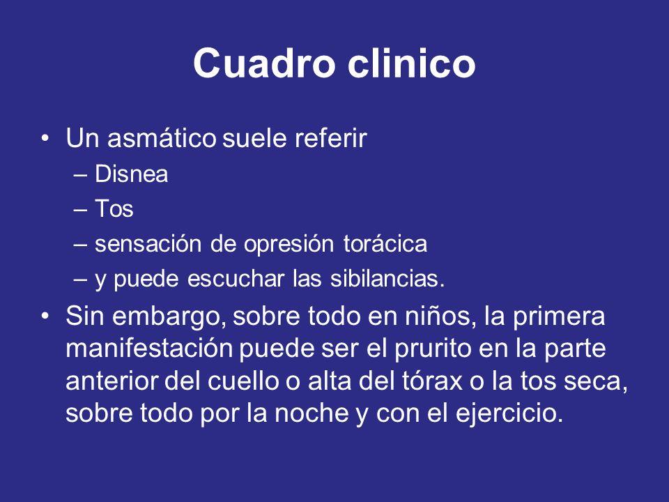 Cuadro clinico Un asmático suele referir