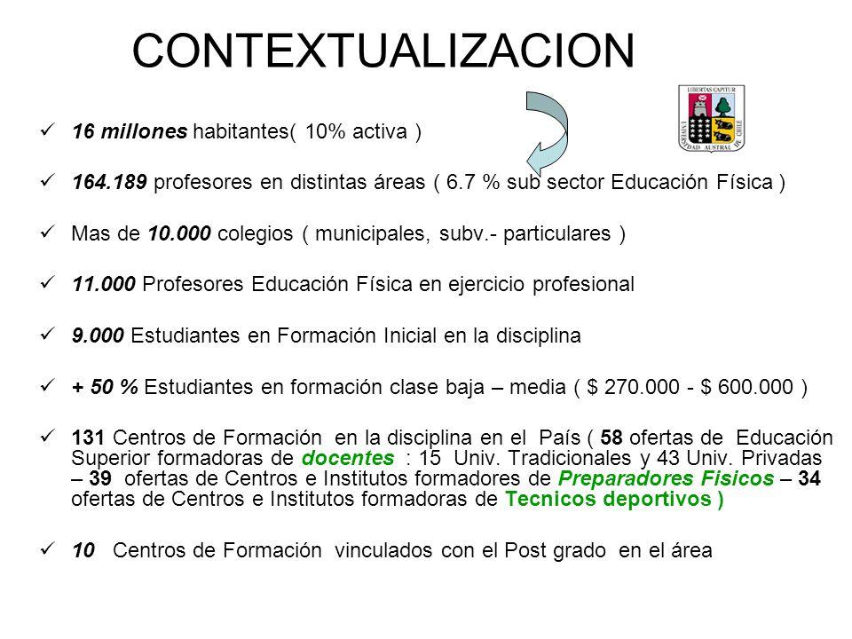 CONTEXTUALIZACION 16 millones habitantes( 10% activa )