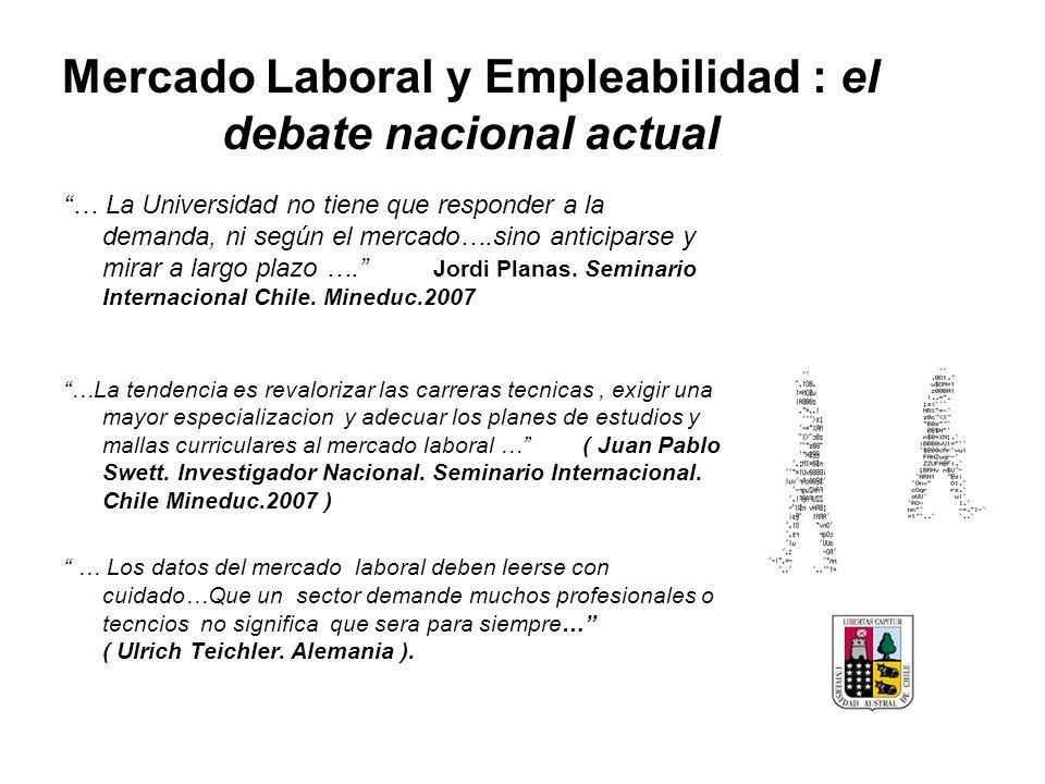 Mercado Laboral y Empleabilidad : el debate nacional actual