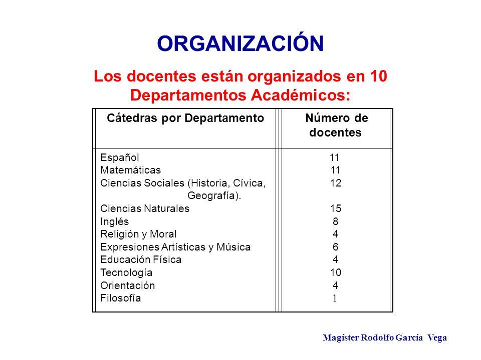 Los docentes están organizados en 10 Departamentos Académicos: