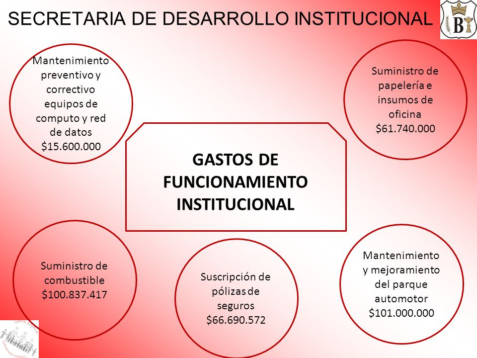 SECRETARIA DE DESARROLLO INSTITUCIONAL