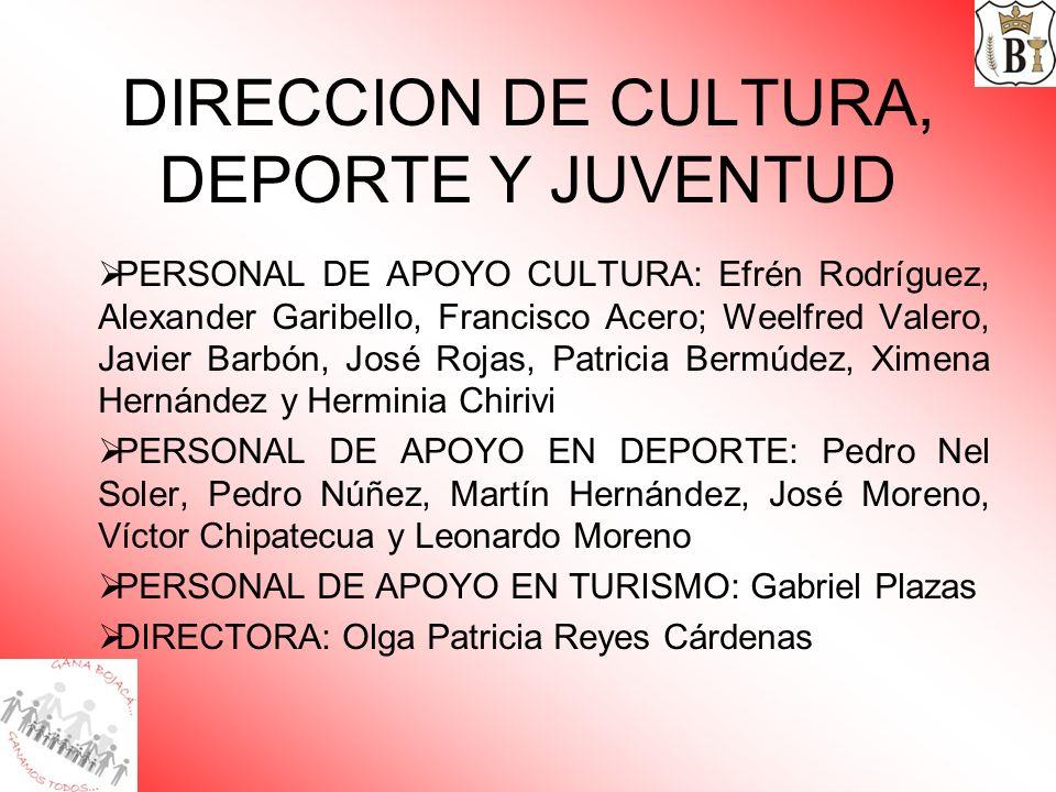 DIRECCION DE CULTURA, DEPORTE Y JUVENTUD