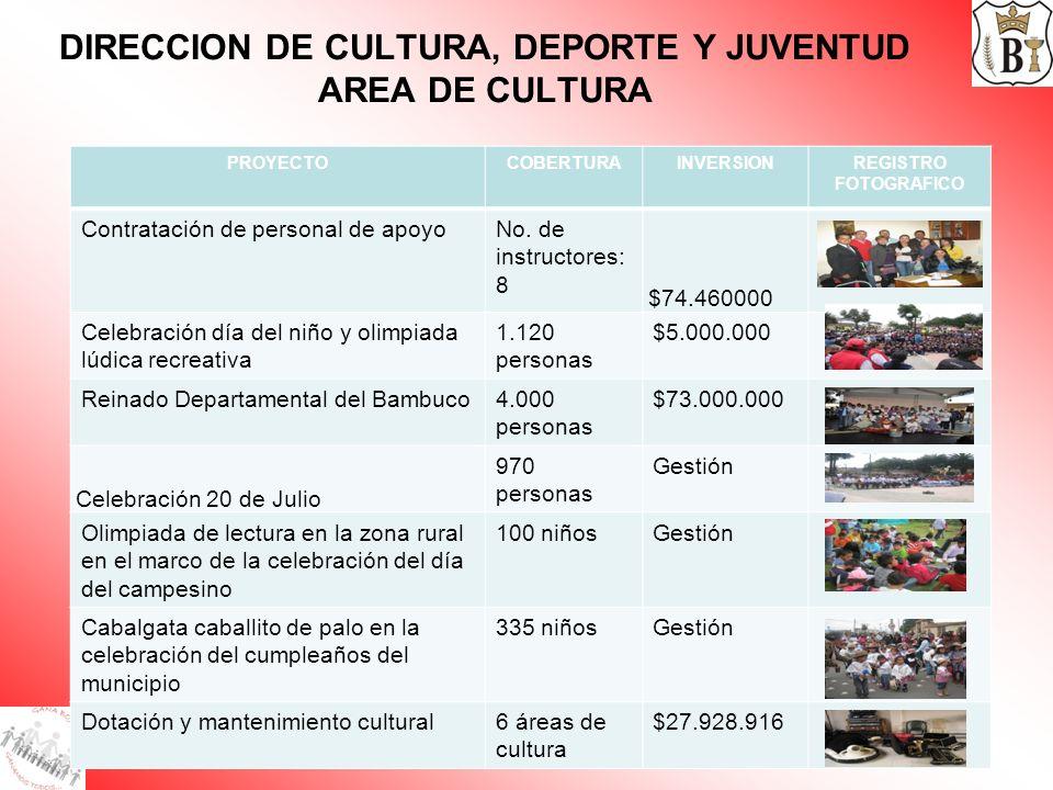 DIRECCION DE CULTURA, DEPORTE Y JUVENTUD AREA DE CULTURA