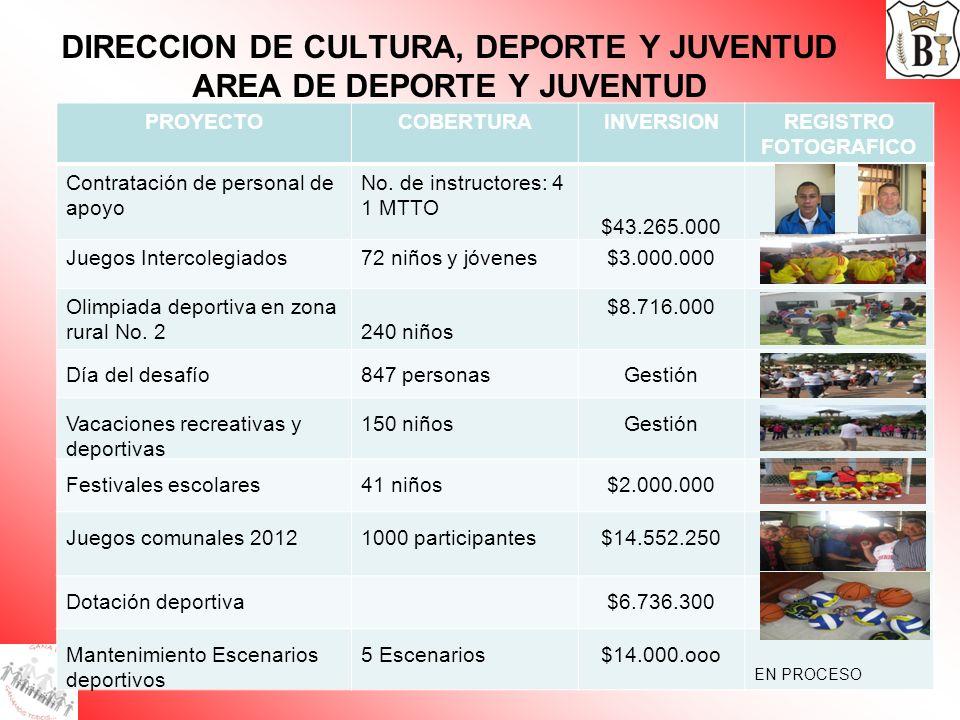 DIRECCION DE CULTURA, DEPORTE Y JUVENTUD AREA DE DEPORTE Y JUVENTUD