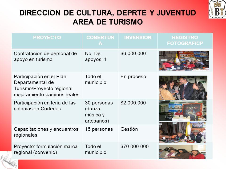 DIRECCION DE CULTURA, DEPRTE Y JUVENTUD AREA DE TURISMO