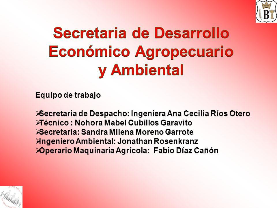 Secretaria de Desarrollo Económico Agropecuario y Ambiental