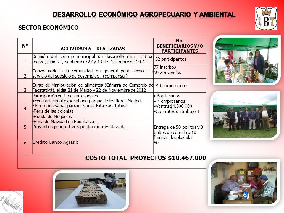 Desarrollo económico agropecuario y ambiental